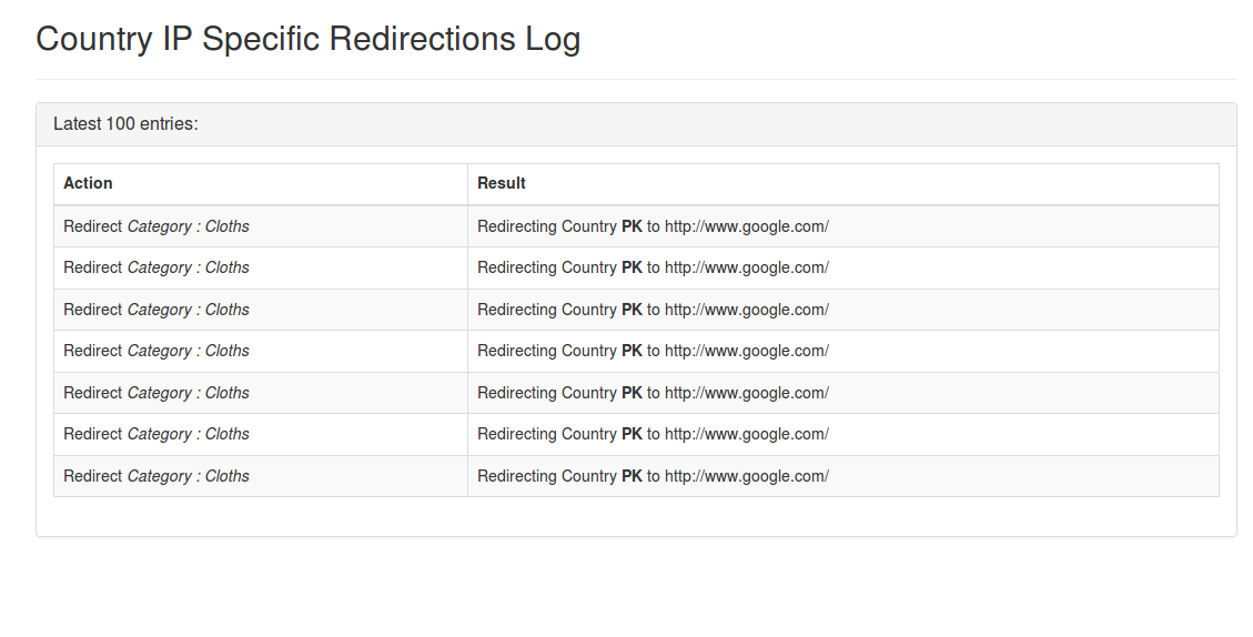 Country IP Specific Redirections Log (Latest 100 entries)